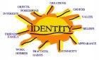 identity-mind-map